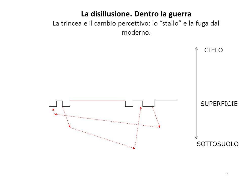 La disillusione. Dentro la guerra La trincea e il cambio percettivo: lo stallo e la fuga dal moderno. 7 CIELO SUPERFICIE SOTTOSUOLO