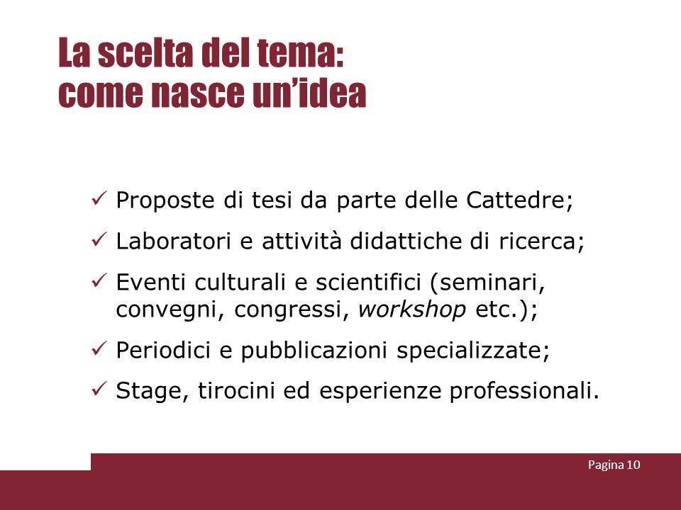 Pagina 10 La scelta del tema: come nasce unidea Proposte di tesi da parte delle Cattedre; Laboratori e attività didattiche di ricerca; Eventi cultural