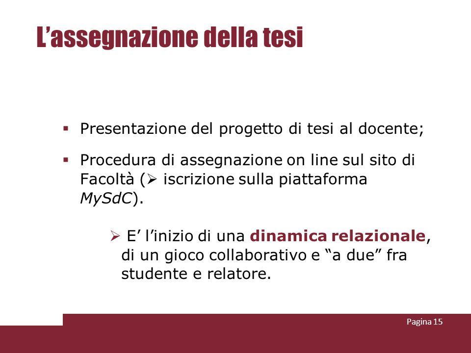 Pagina 15 Lassegnazione della tesi Presentazione del progetto di tesi al docente; Procedura di assegnazione on line sul sito di Facoltà ( iscrizione s