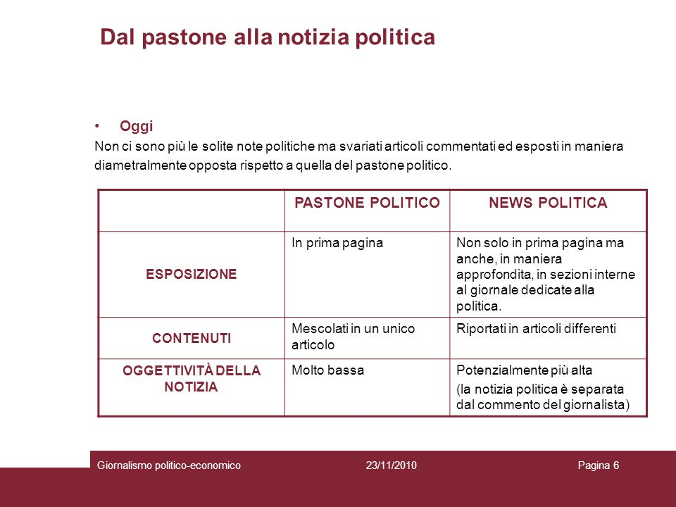 Obiettività della notizia politica Giornalismo politico-economicoPagina 723/11/2010 Per mancanza di obiettività si fa riferimento a due concetti: 1.