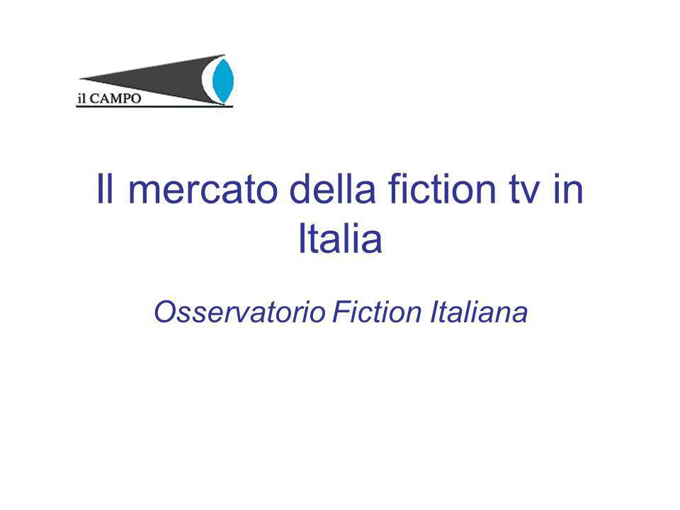 Fiction tv domestica (Ore - Prime visioni) 1996 Fonte: Eurofiction