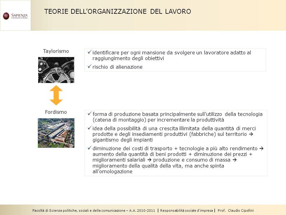 Facoltà di Scienze politiche, sociali e della comunicazione – A.A. 2010-2011 | Responsabilità sociale dimpresa | Prof. Claudio Cipollini TEORIE DELLOR