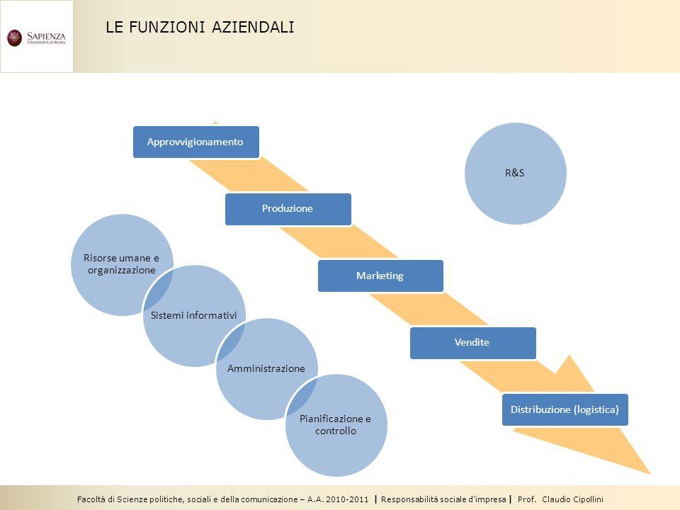 Facoltà di Scienze politiche, sociali e della comunicazione – A.A. 2010-2011 | Responsabilità sociale dimpresa | Prof. Claudio Cipollini LE FUNZIONI A