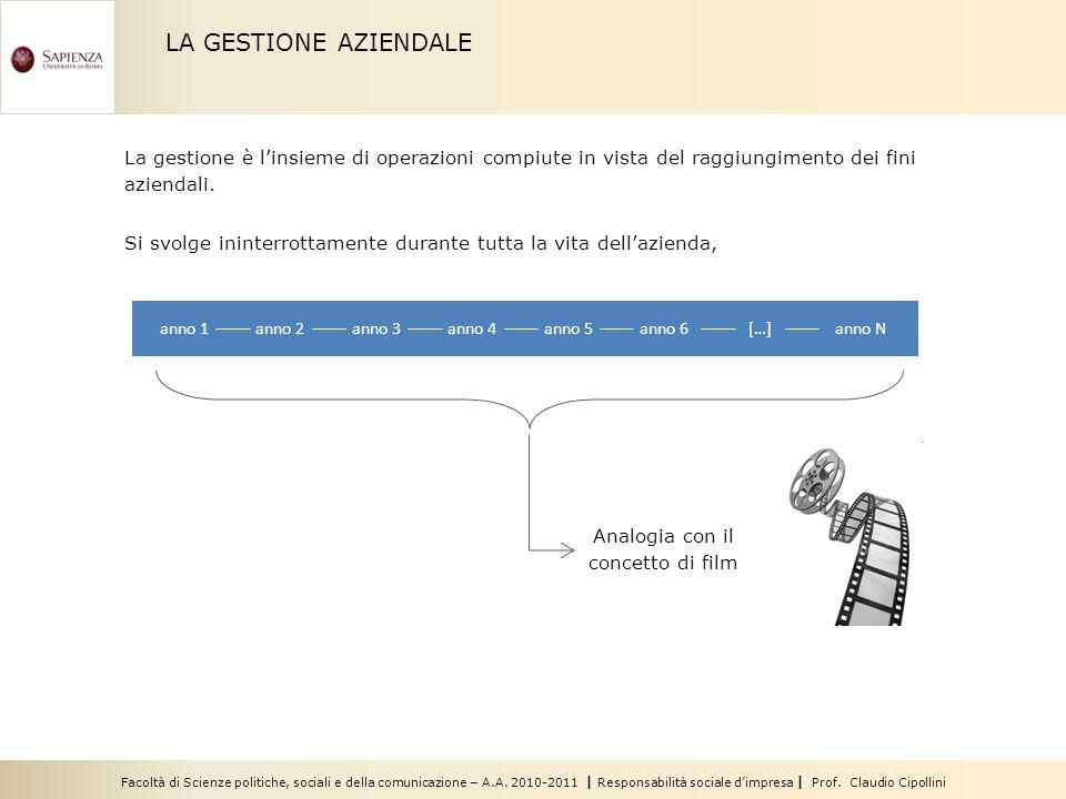 Facoltà di Scienze politiche, sociali e della comunicazione – A.A. 2010-2011 | Responsabilità sociale dimpresa | Prof. Claudio Cipollini LA GESTIONE A