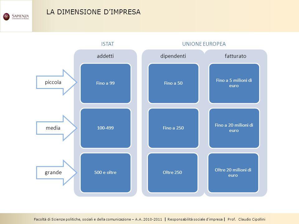 Facoltà di Scienze politiche, sociali e della comunicazione – A.A. 2010-2011 | Responsabilità sociale dimpresa | Prof. Claudio Cipollini LA DIMENSIONE