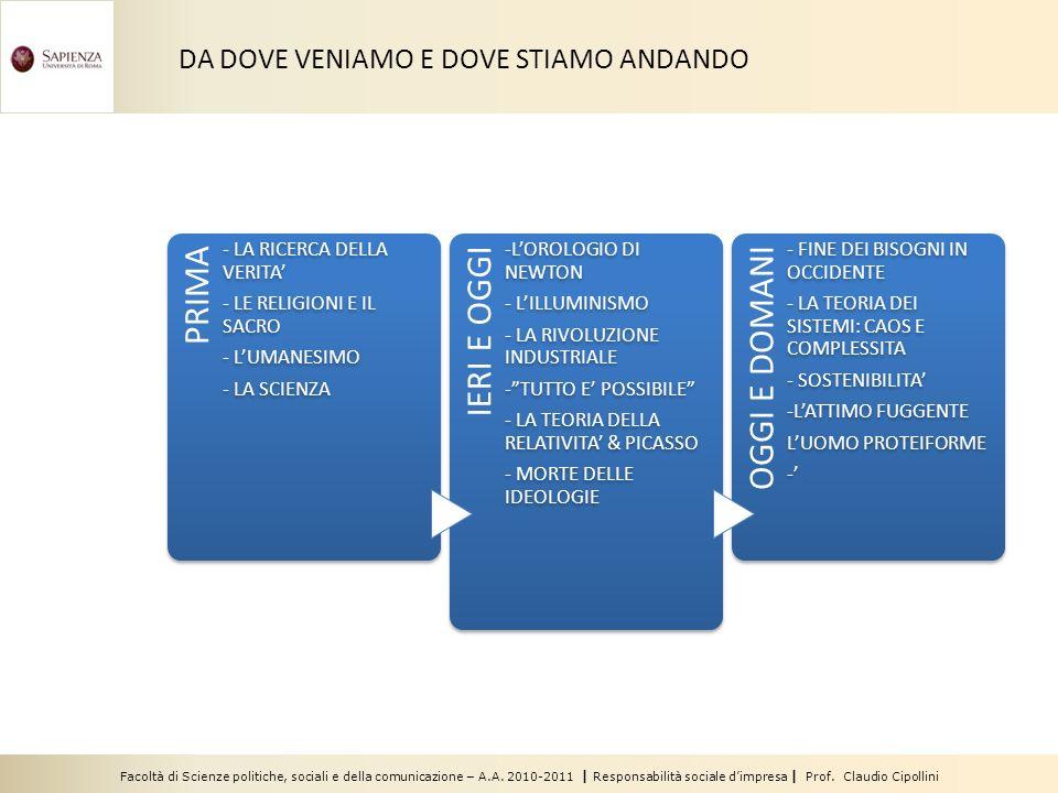 Facoltà di Scienze politiche, sociali e della comunicazione – A.A. 2010-2011 | Responsabilità sociale dimpresa | Prof. Claudio Cipollini DA DOVE VENIA