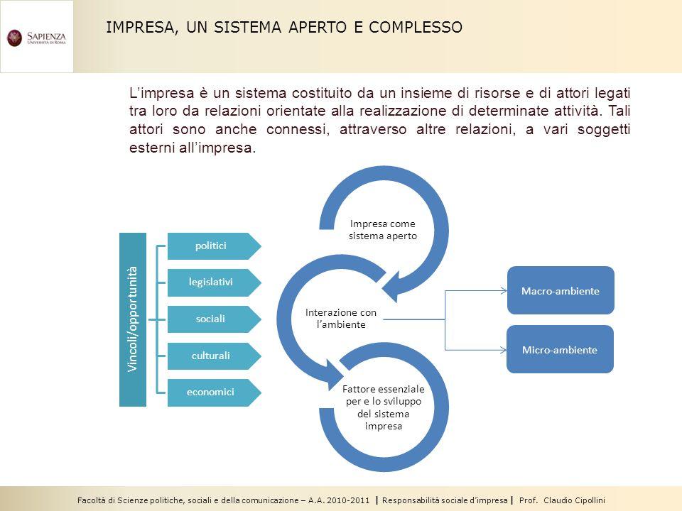 Facoltà di Scienze politiche, sociali e della comunicazione – A.A. 2010-2011 | Responsabilità sociale dimpresa | Prof. Claudio Cipollini IMPRESA, UN S