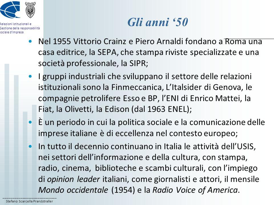 ____________________________ Stefano Scarcella Prandstraller Relazioni istituzionali e Gestione della responsabilità sociale dimpresa Gli anni 50 Nel