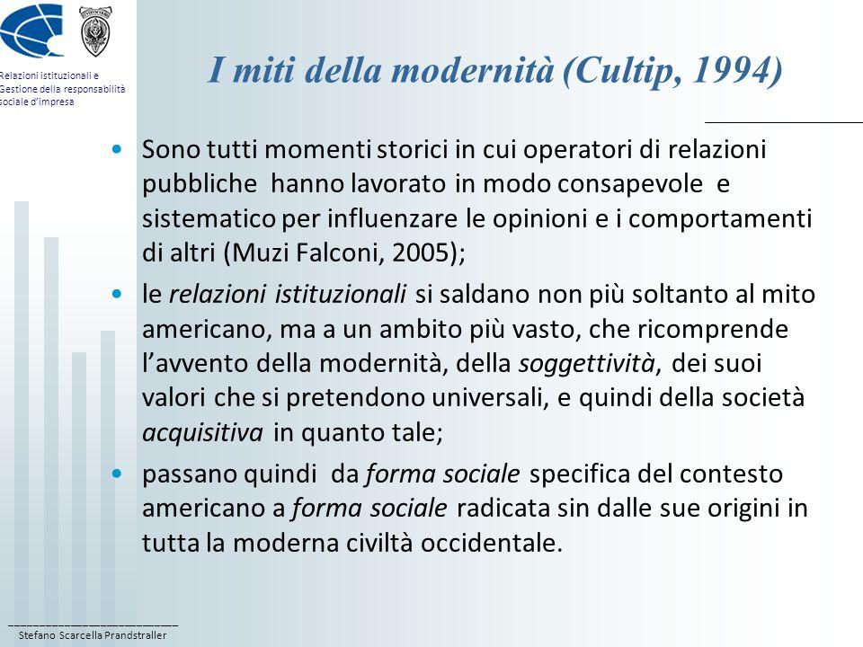 ____________________________ Stefano Scarcella Prandstraller Relazioni istituzionali e Gestione della responsabilità sociale dimpresa Gli anni 60 e 70 Nel 1968, lUNERP diviene Federazione Italiana Relazioni Pubbliche (FIRP).