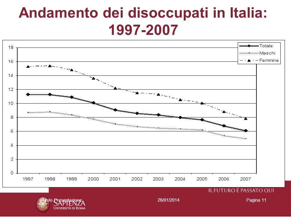 26/01/2014Titolo PresentazionePagina 11 Andamento dei disoccupati in Italia: 1997-2007