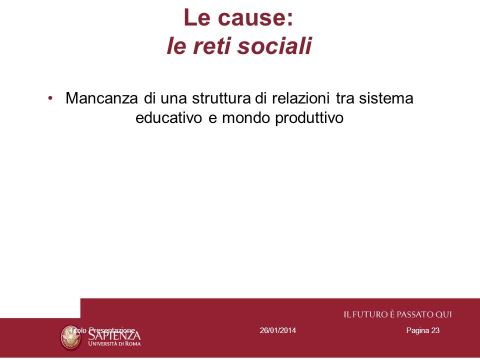 26/01/2014Titolo PresentazionePagina 23 Le cause: le reti sociali Mancanza di una struttura di relazioni tra sistema educativo e mondo produttivo