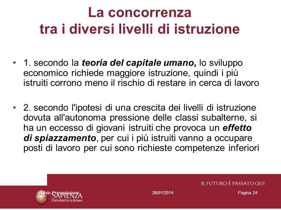 26/01/2014Titolo PresentazionePagina 24 La concorrenza tra i diversi livelli di istruzione 1.