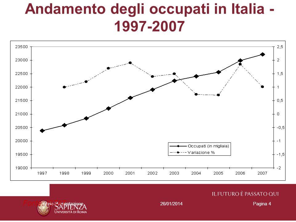 26/01/2014Titolo PresentazionePagina 4 Andamento degli occupati in Italia - 1997-2007 Fonte: ISTAT
