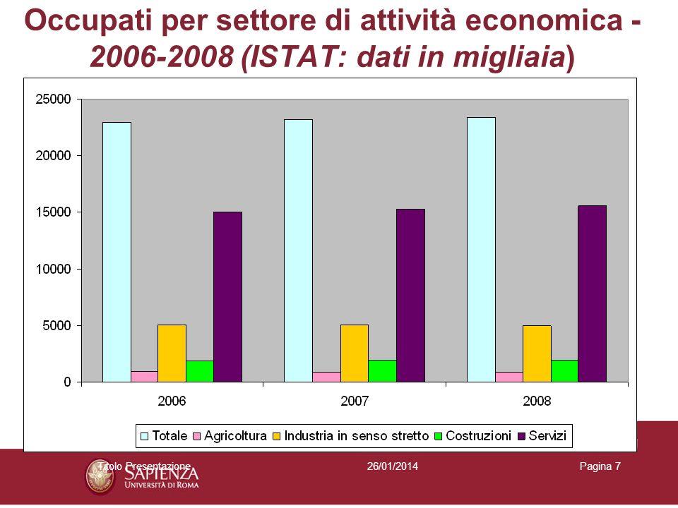 26/01/2014Titolo PresentazionePagina 7 Occupati per settore di attività economica - 2006-2008 (ISTAT: dati in migliaia)