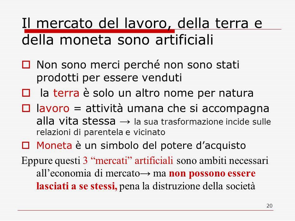 20 Il mercato del lavoro, della terra e della moneta sono artificiali Non sono merci perché non sono stati prodotti per essere venduti la terra è solo