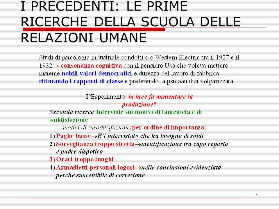 7 I PRECEDENTI: LE PRIME RICERCHE DELLA SCUOLA DELLE RELAZIONI UMANE