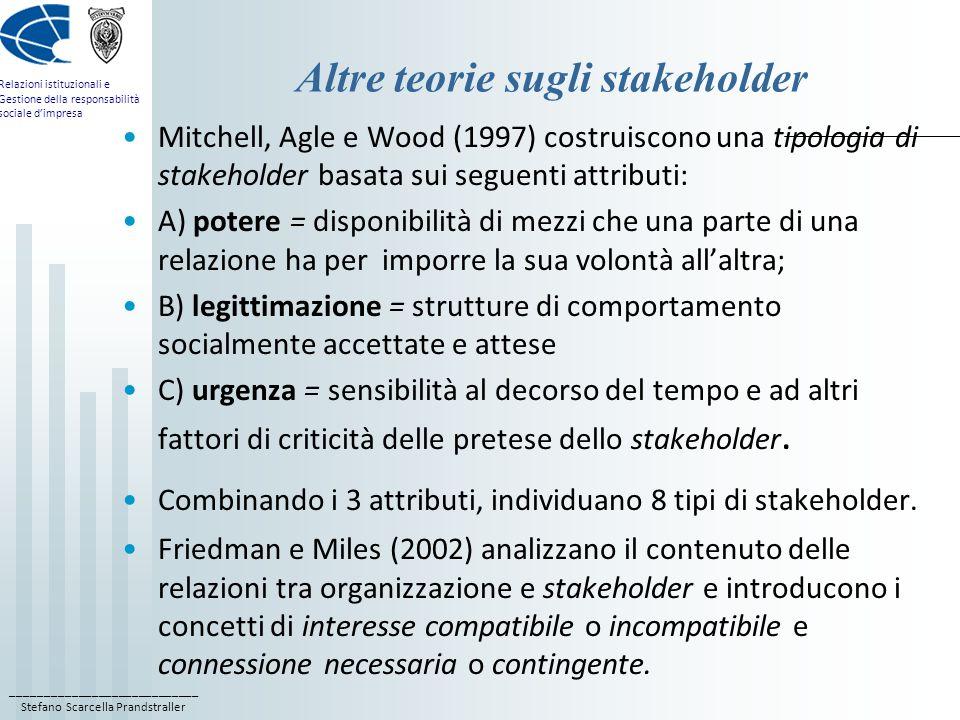 ____________________________ Stefano Scarcella Prandstraller Relazioni istituzionali e Gestione della responsabilità sociale dimpresa Altre teorie sug