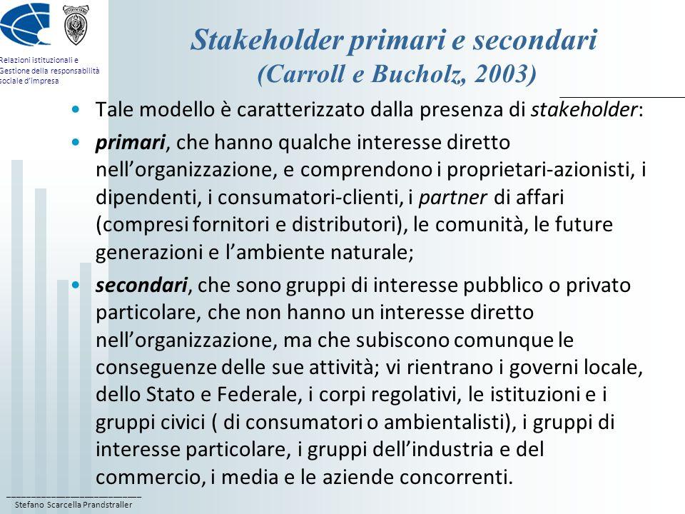 ____________________________ Stefano Scarcella Prandstraller Relazioni istituzionali e Gestione della responsabilità sociale dimpresa Stakeholder prim