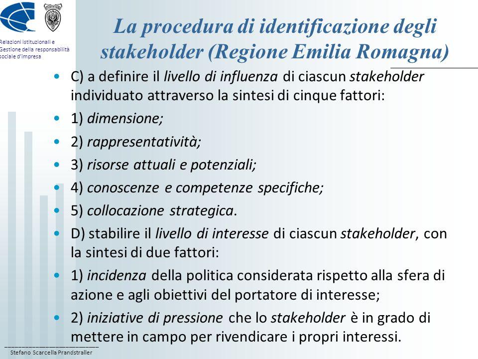 ____________________________ Stefano Scarcella Prandstraller Relazioni istituzionali e Gestione della responsabilità sociale dimpresa La procedura di