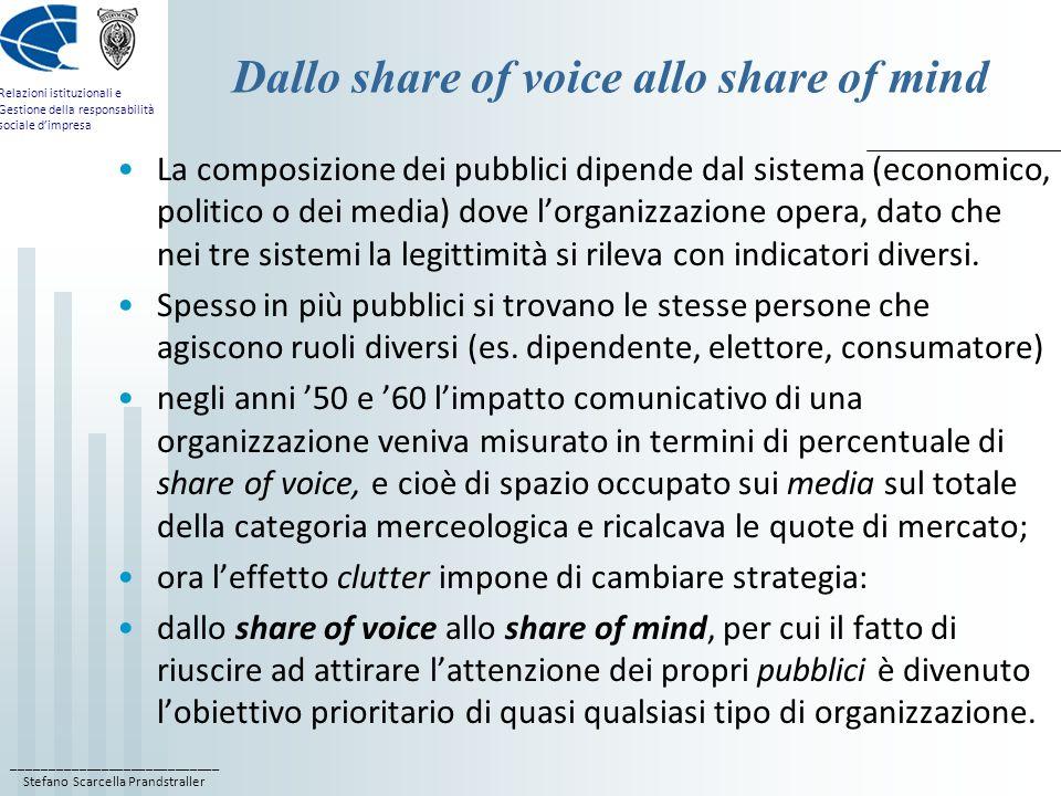 ____________________________ Stefano Scarcella Prandstraller Relazioni istituzionali e Gestione della responsabilità sociale dimpresa Dallo share of v