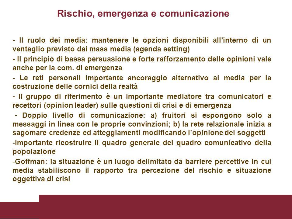 - Il ruolo dei media: mantenere le opzioni disponibili allinterno di un ventaglio previsto dai mass media (agenda setting) - Il principio di bassa per