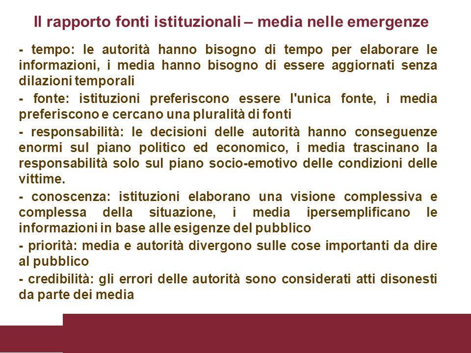 - tempo: le autorità hanno bisogno di tempo per elaborare le informazioni, i media hanno bisogno di essere aggiornati senza dilazioni temporali - font