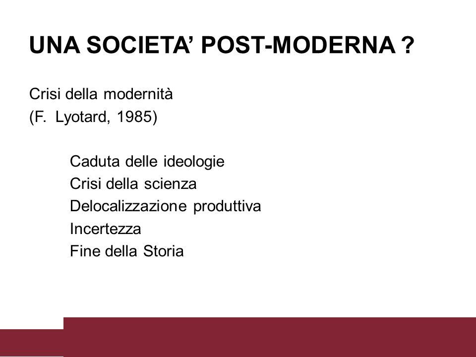 UNA SOCIETA POST-MODERNA ? Crisi della modernità (F. Lyotard, 1985) Caduta delle ideologie Crisi della scienza Delocalizzazione produttiva Incertezza
