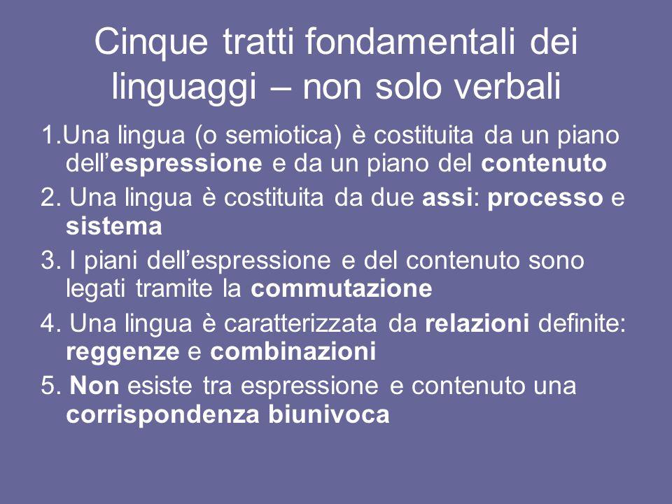Cinque tratti fondamentali dei linguaggi – non solo verbali 1.Una lingua (o semiotica) è costituita da un piano dellespressione e da un piano del cont