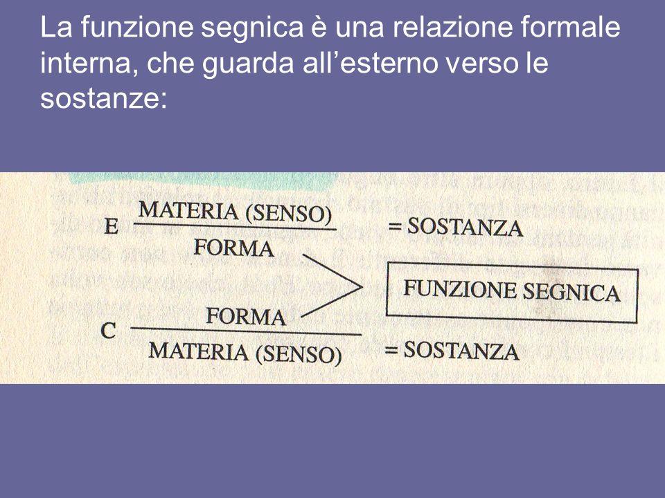 La funzione segnica è una relazione formale interna, che guarda allesterno verso le sostanze: