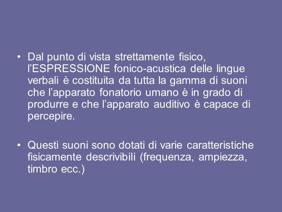 Dal punto di vista strettamente fisico, lESPRESSIONE fonico-acustica delle lingue verbali è costituita da tutta la gamma di suoni che lapparato fonato