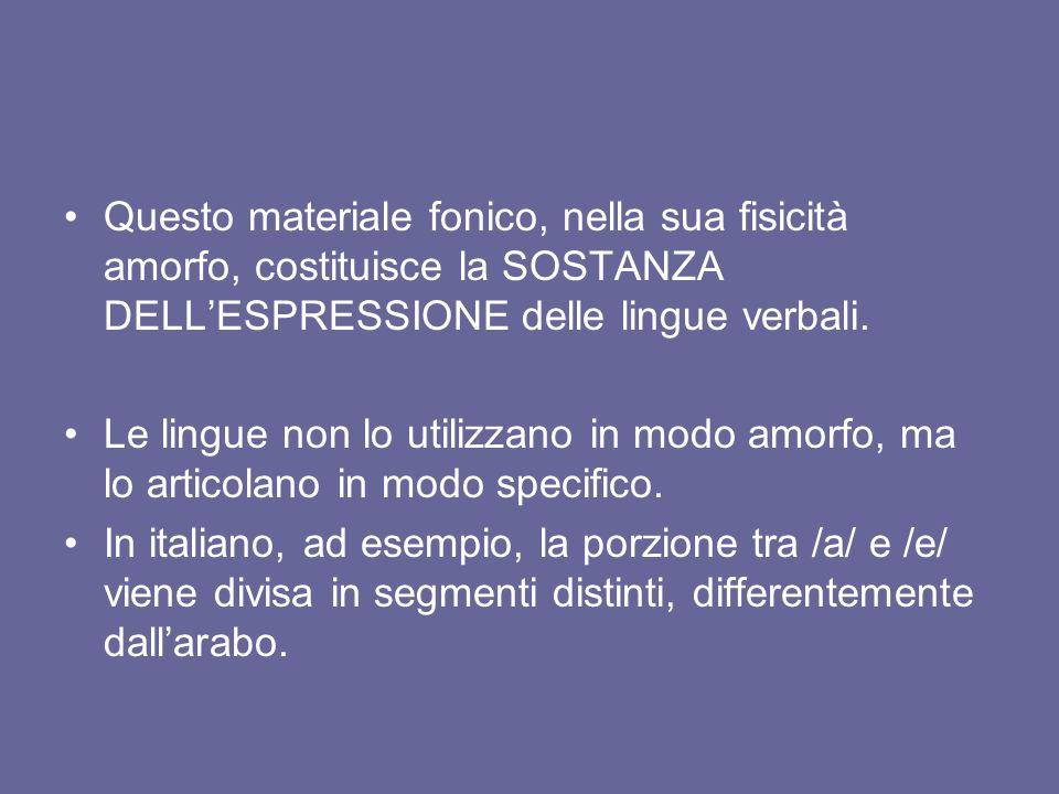 Questo materiale fonico, nella sua fisicità amorfo, costituisce la SOSTANZA DELLESPRESSIONE delle lingue verbali. Le lingue non lo utilizzano in modo