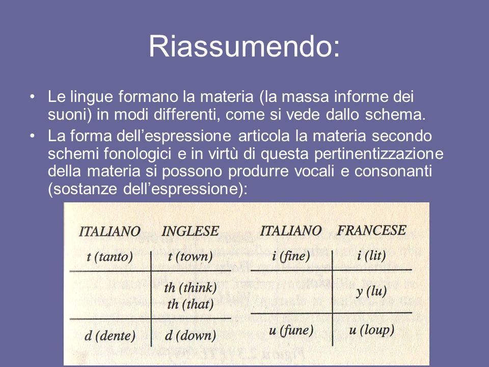 Riassumendo: Le lingue formano la materia (la massa informe dei suoni) in modi differenti, come si vede dallo schema. La forma dellespressione articol