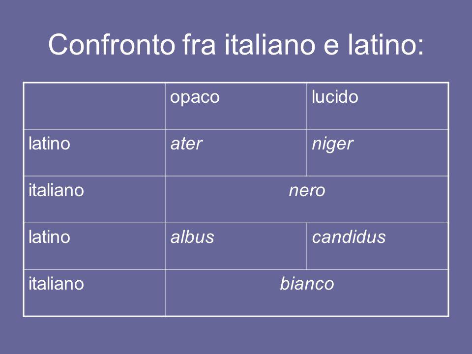Confronto fra italiano e latino: opacolucido latinoaterniger italianonero latinoalbuscandidus italianobianco