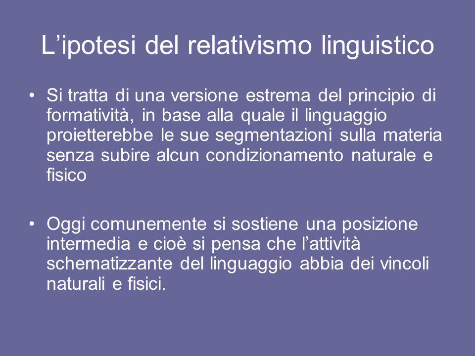 Lipotesi del relativismo linguistico Si tratta di una versione estrema del principio di formatività, in base alla quale il linguaggio proietterebbe le