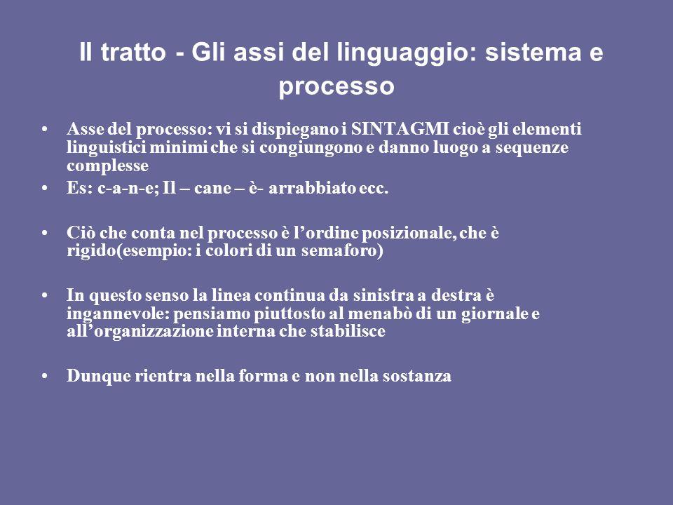 II tratto - Gli assi del linguaggio: sistema e processo Asse del processo: vi si dispiegano i SINTAGMI cioè gli elementi linguistici minimi che si con