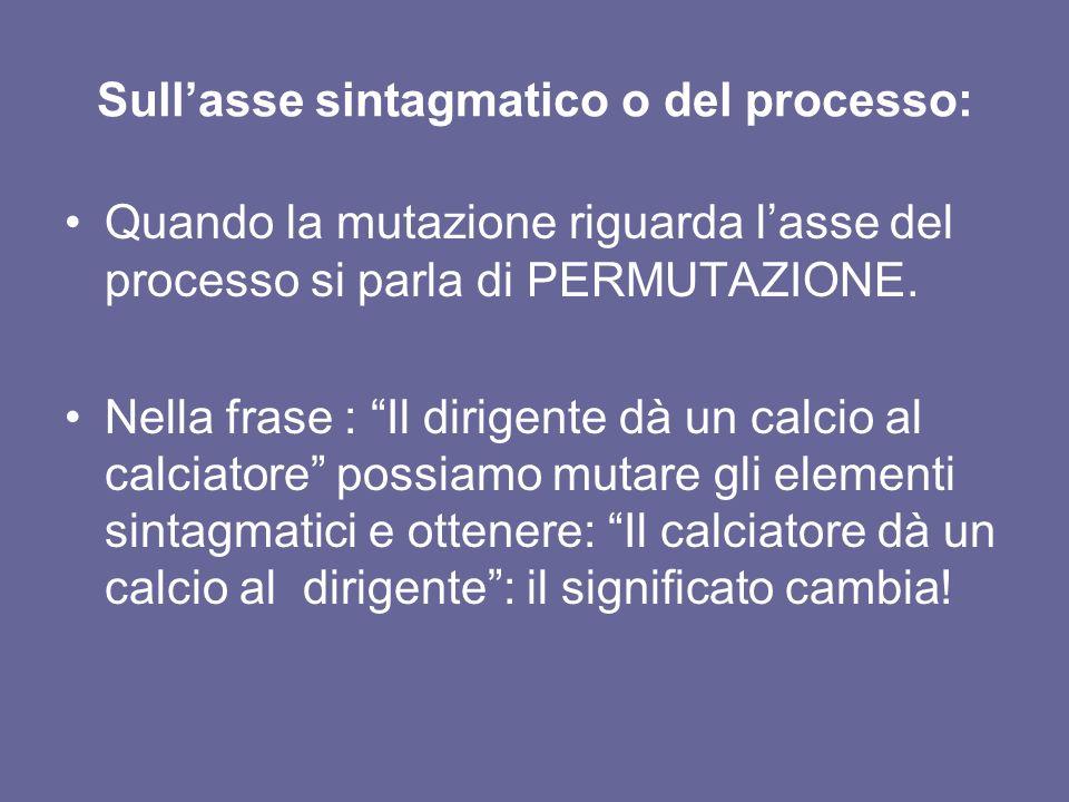Sullasse sintagmatico o del processo: Quando la mutazione riguarda lasse del processo si parla di PERMUTAZIONE. Nella frase : Il dirigente dà un calci