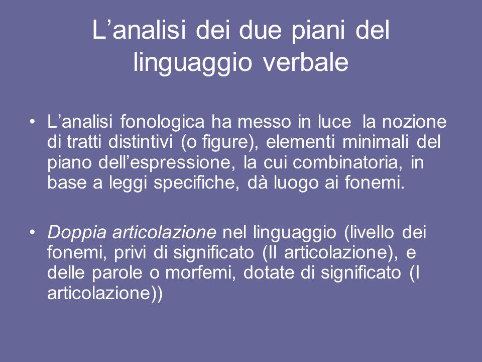 Lanalisi dei due piani del linguaggio verbale Lanalisi fonologica ha messo in luce la nozione di tratti distintivi (o figure), elementi minimali del p