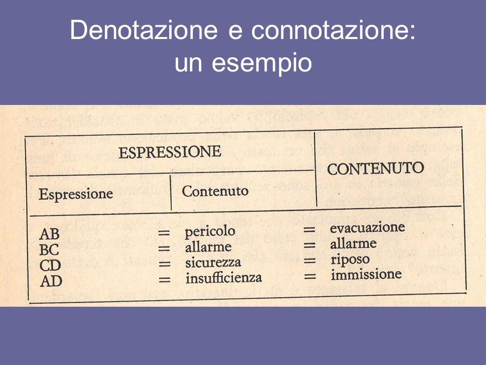 Denotazione e connotazione: un esempio