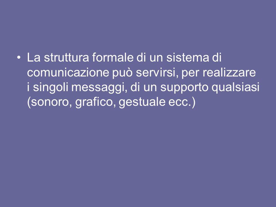 La struttura formale di un sistema di comunicazione può servirsi, per realizzare i singoli messaggi, di un supporto qualsiasi (sonoro, grafico, gestua