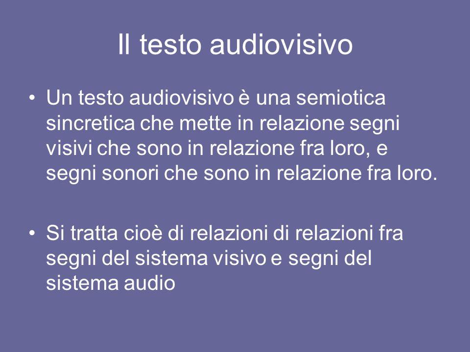 Il testo audiovisivo Un testo audiovisivo è una semiotica sincretica che mette in relazione segni visivi che sono in relazione fra loro, e segni sonor
