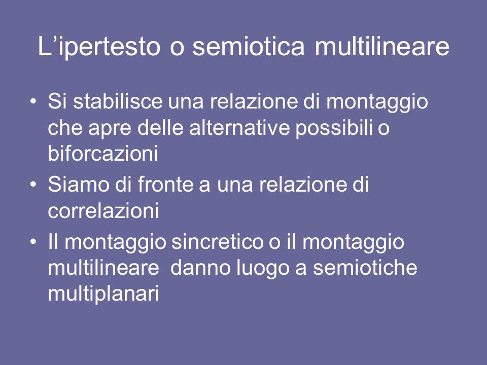 Lipertesto o semiotica multilineare Si stabilisce una relazione di montaggio che apre delle alternative possibili o biforcazioni Siamo di fronte a una