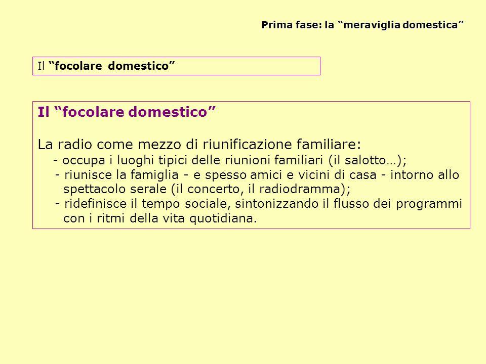 Il focolare domestico La radio come mezzo di riunificazione familiare: - occupa i luoghi tipici delle riunioni familiari (il salotto…); - riunisce la