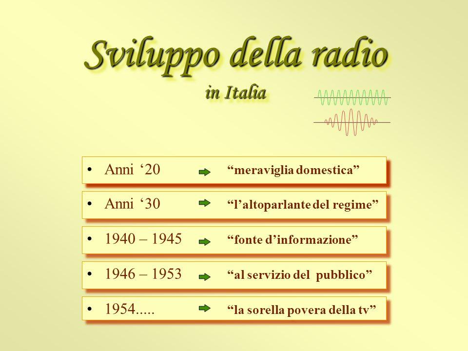 Sviluppo della radio in Italia Anni 20 meraviglia domestica Anni 30 laltoparlante del regime 1940 – 1945 fonte dinformazione 1946 – 1953 al servizio d