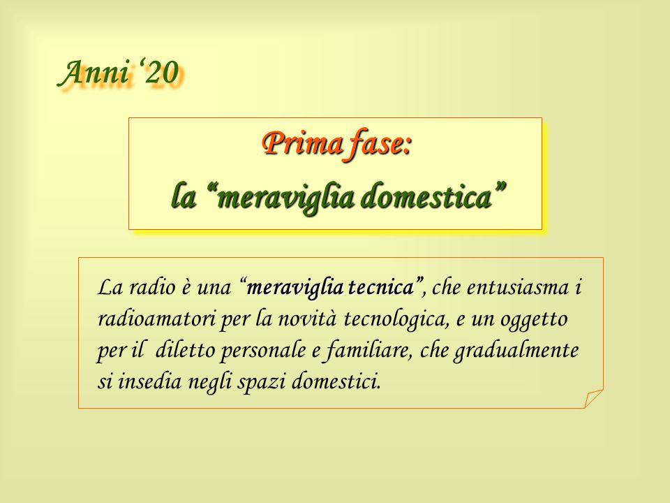 Anni 20 Prima fase: la meraviglia domestica Prima fase: la meraviglia domestica meraviglia tecnica La radio è una meraviglia tecnica, che entusiasma i