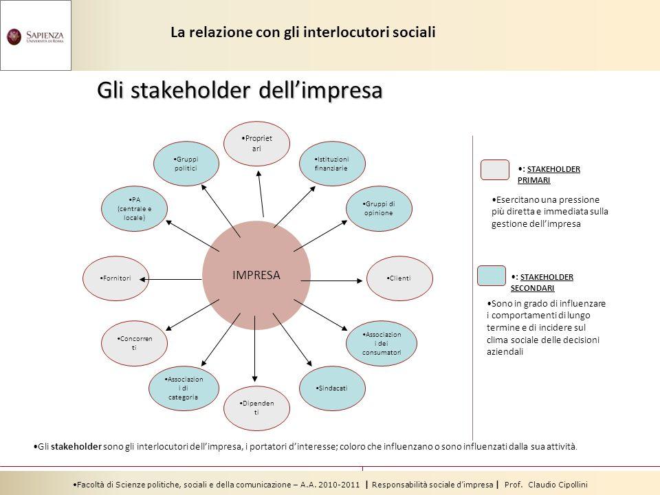 FACOLTÀ DI SCIENZE POLITICHE, SOCIALI E DELLA COMUNICAZIONE - A.A.
