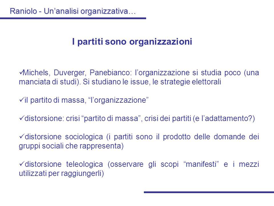 Raniolo - Unanalisi organizzativa… I partiti sono organizzazioni Michels, Duverger, Panebianco: lorganizzazione si studia poco (una manciata di studi).