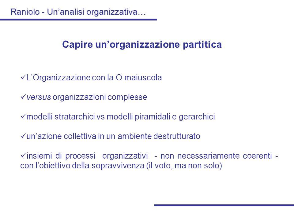Raniolo - Unanalisi organizzativa… I partiti sono organizzazioni Michels, Duverger, Panebianco: lorganizzazione si studia poco (una manciata di studi)