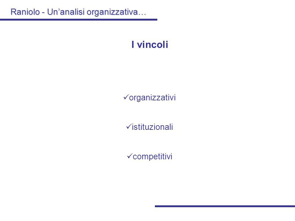 Raniolo - Unanalisi organizzativa… Partiti organizzazioni multi-scopo (ogni obiettivo prevede forme di organizzazione) il voto cariche pubbliche tutel