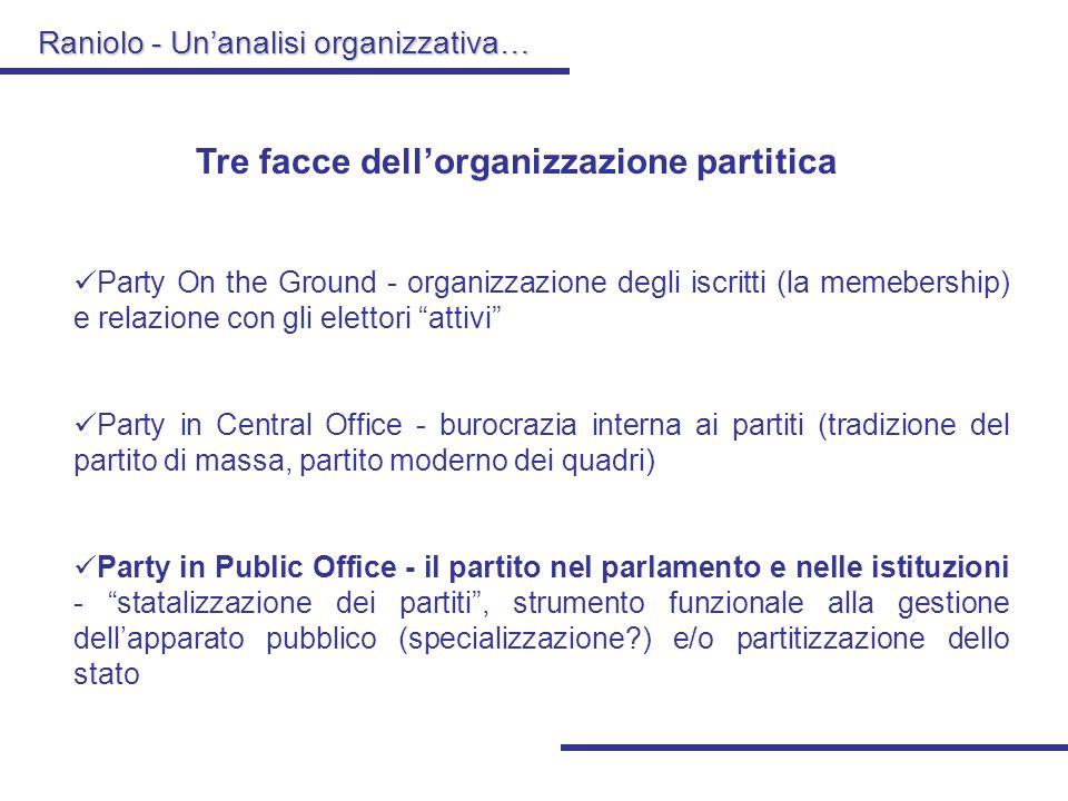 Raniolo - Unanalisi organizzativa… I vincoli organizzativi istituzionali competitivi