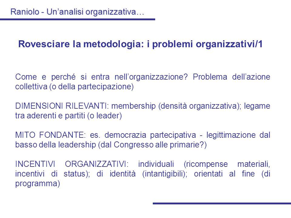 Raniolo - Unanalisi organizzativa… Tre facce dellorganizzazione partitica Party On the Ground - organizzazione degli iscritti (la memebership) e relaz